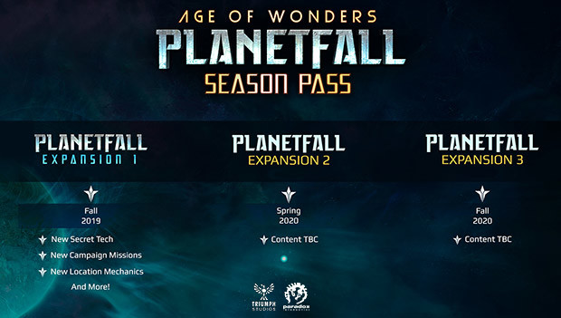 Age of Wonders: Planetfall Season Pass